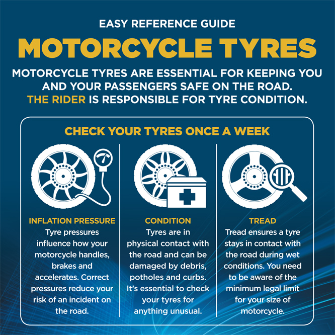 Tyre Safe Campaign poster.