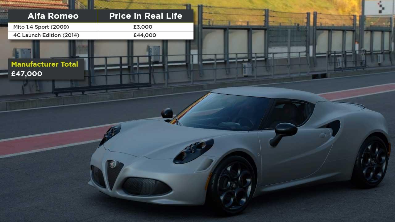 Alfa Romeo Gran Turismo
