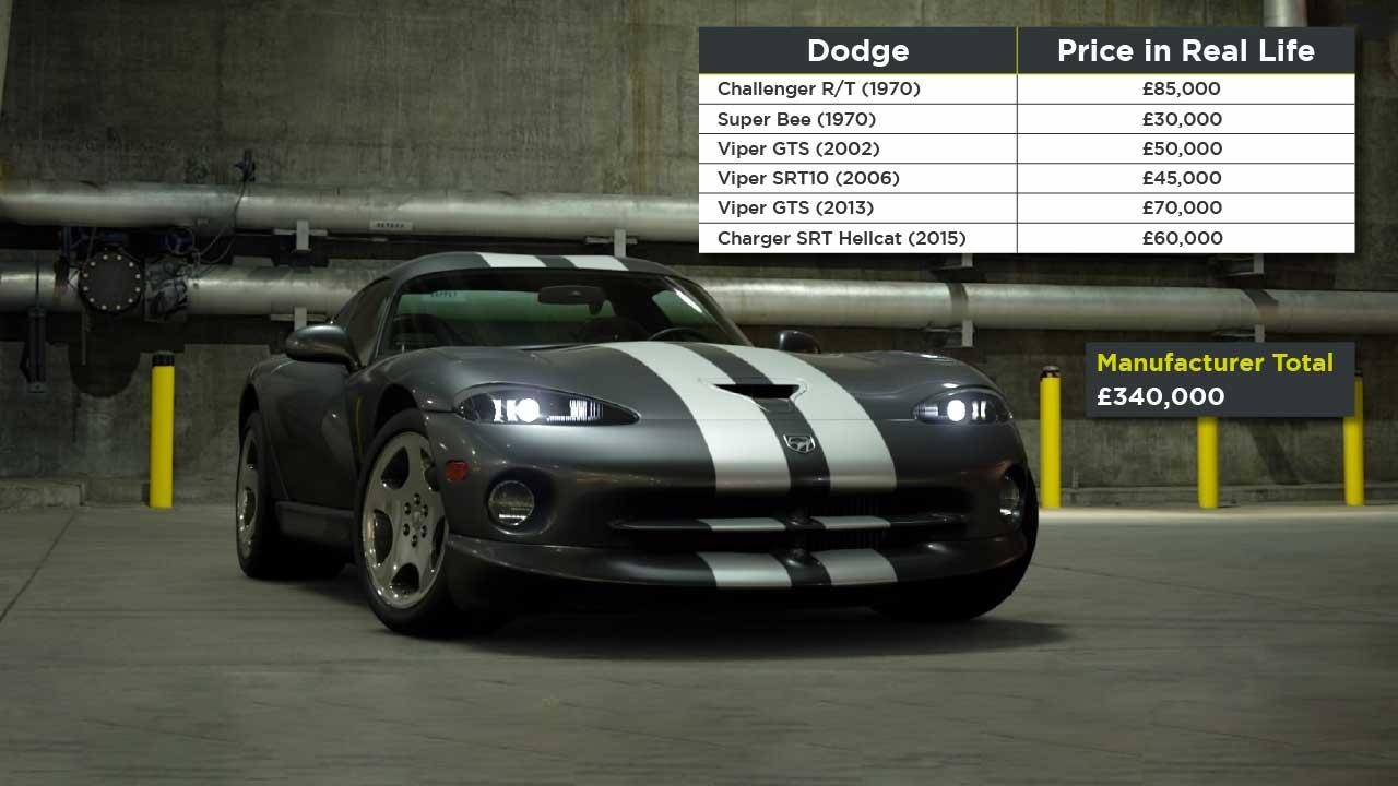 Dodge Gran Turismo