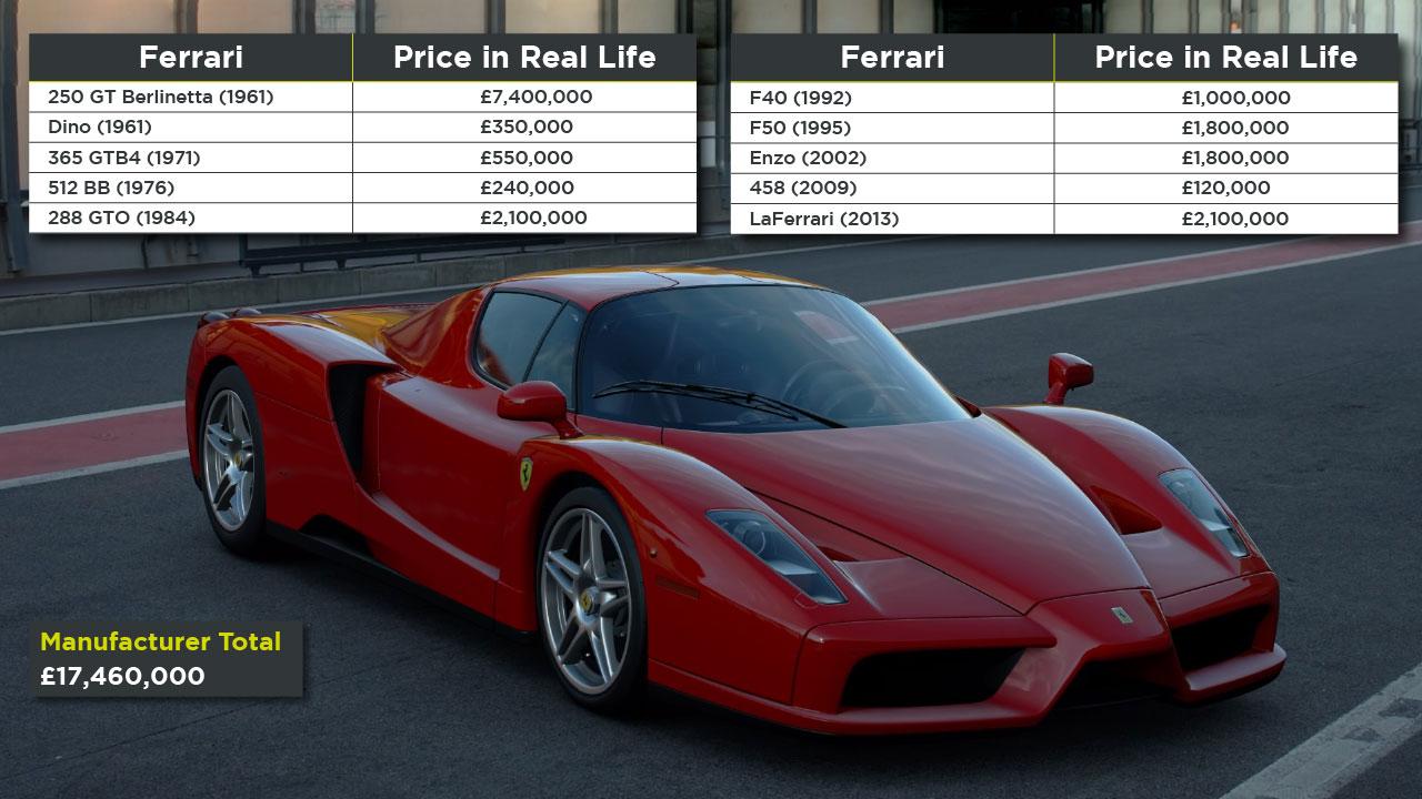 Ferrari Gran Turismo