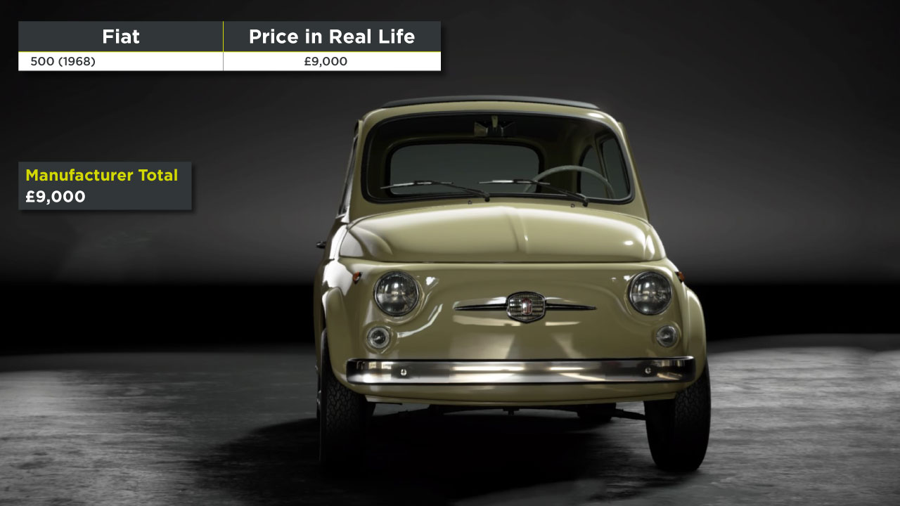Fiat Gran Turismo