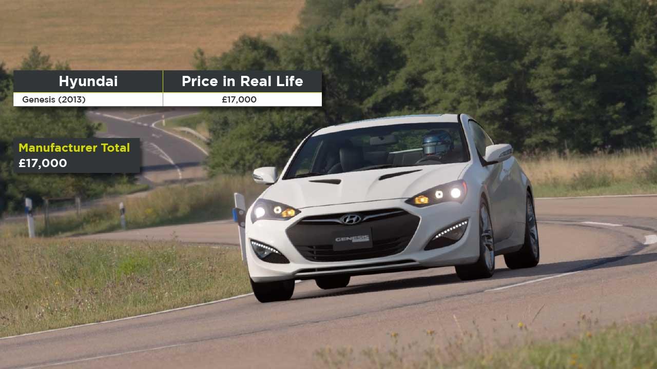 Hyundai Gran Turismo