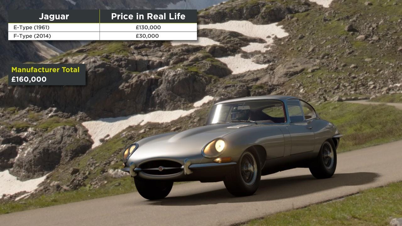 Jaguar Gran Turismo