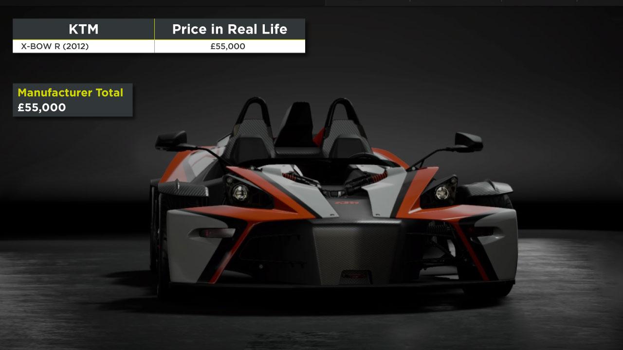 KTM Gran Turismo