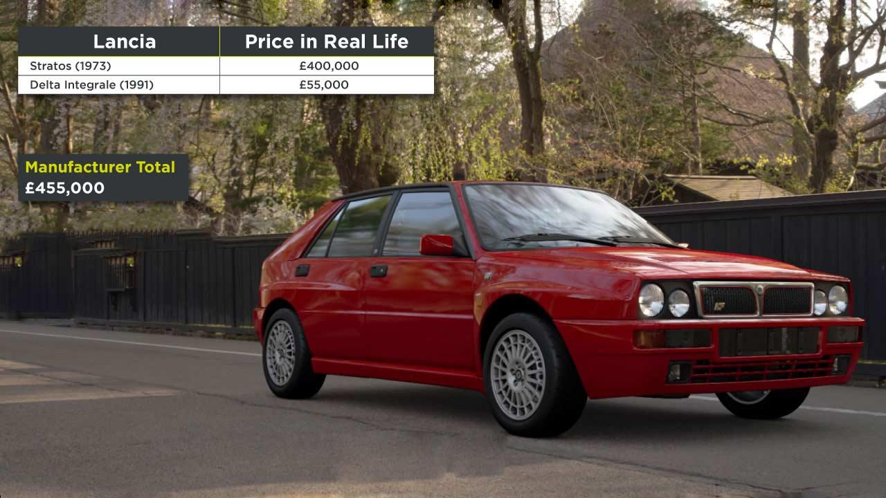 Lancia Gran Turismo