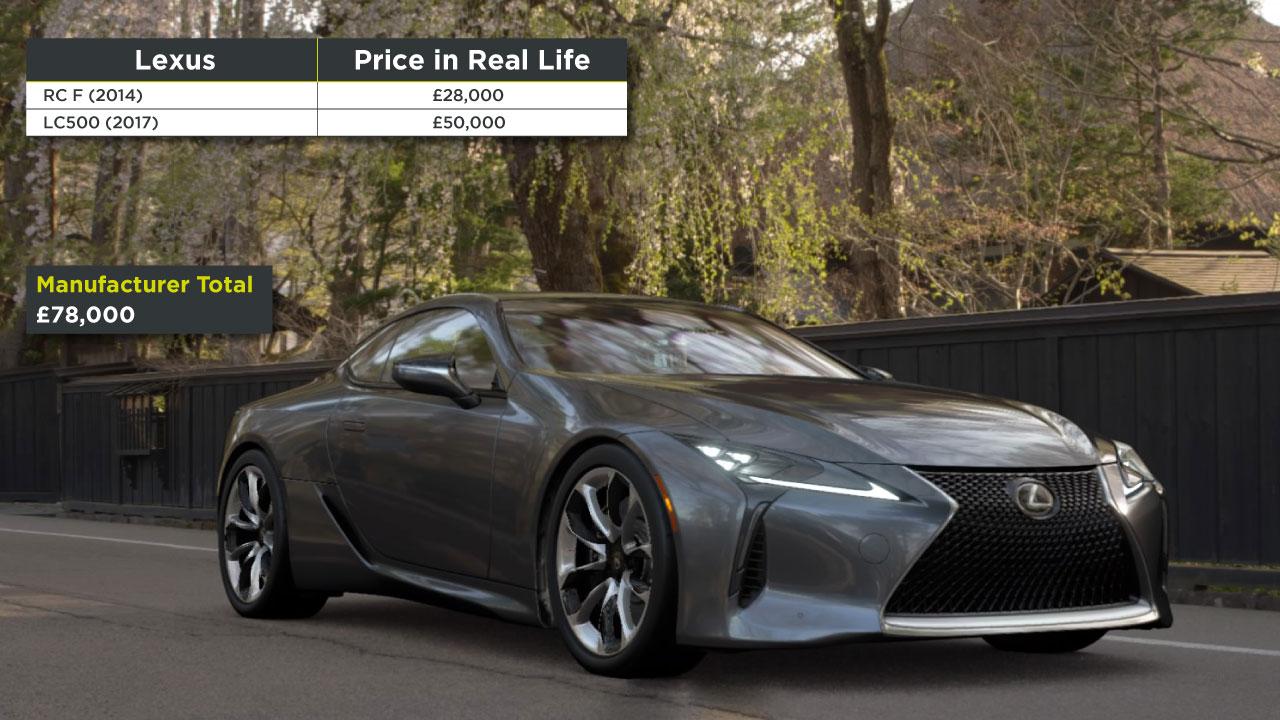 Gran Turismo Lexus