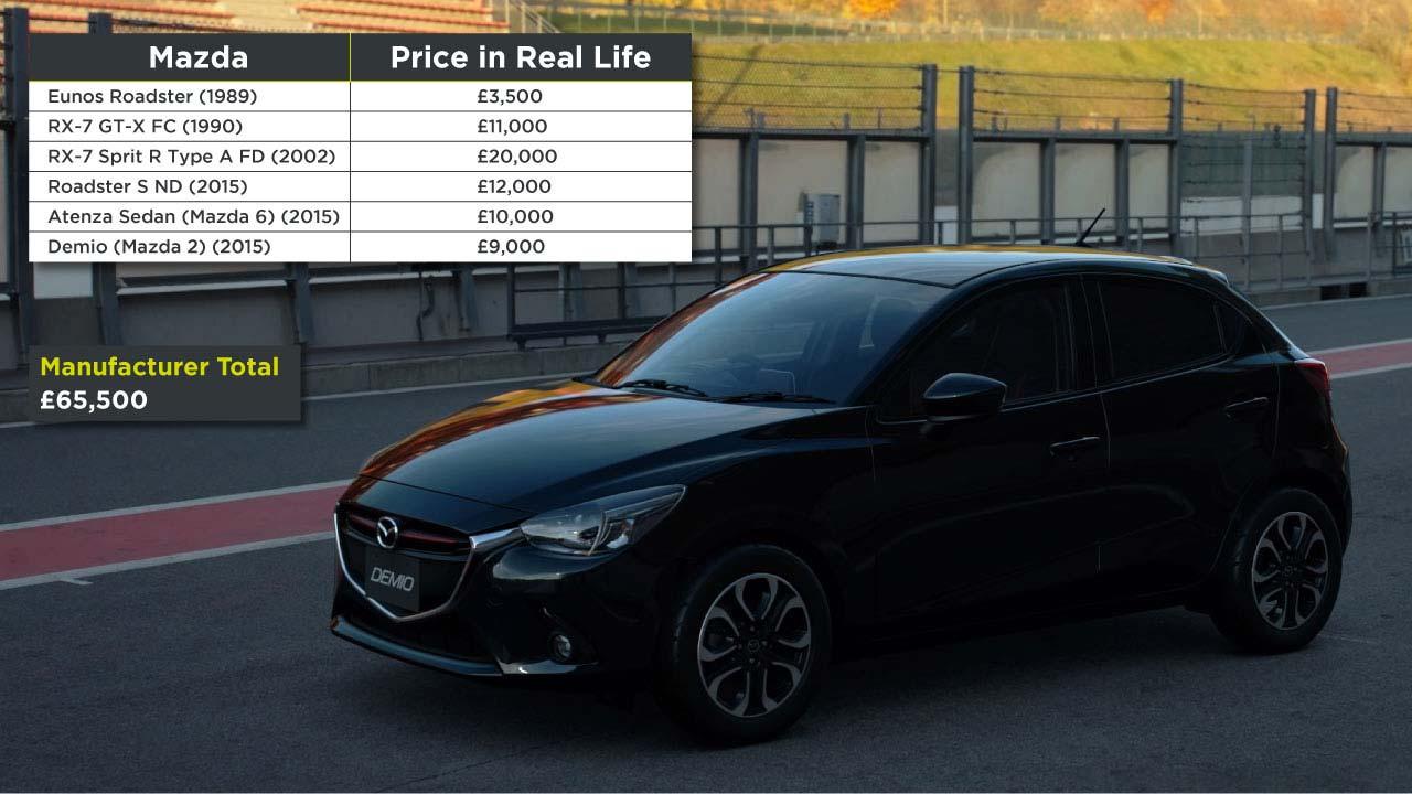 Mazda Gran Turismo