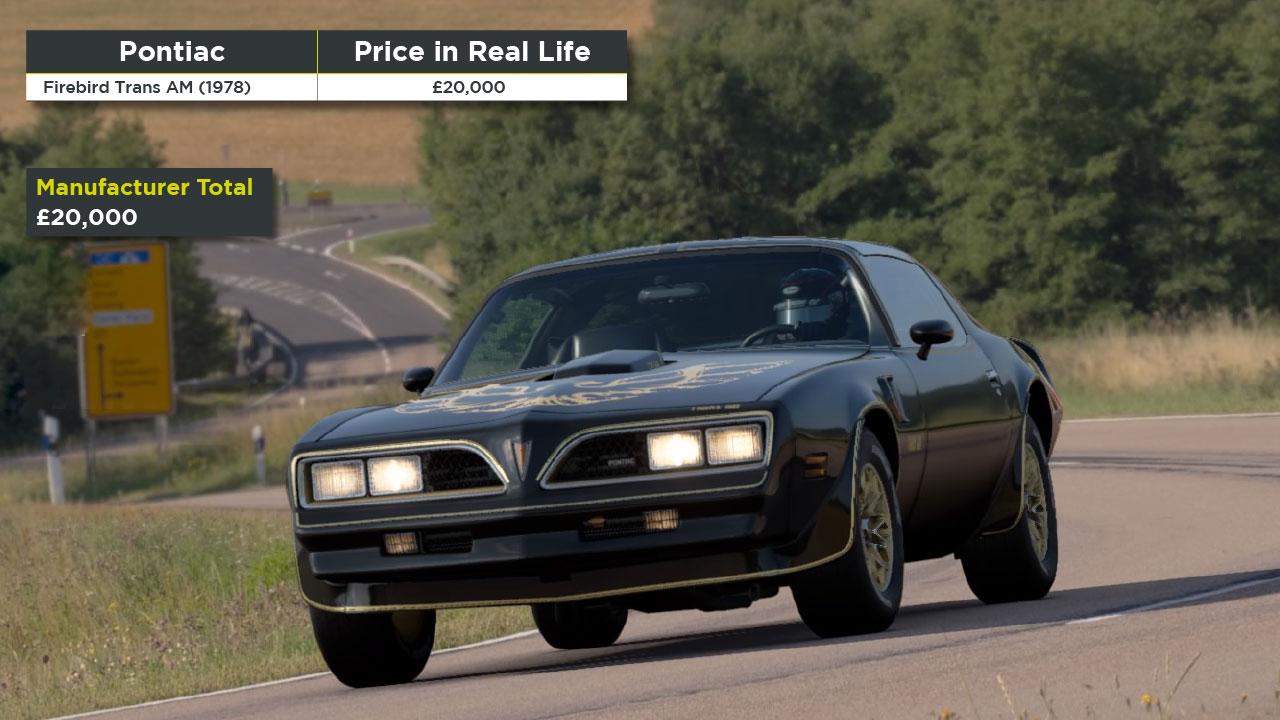 Pontiac Gran Turismo