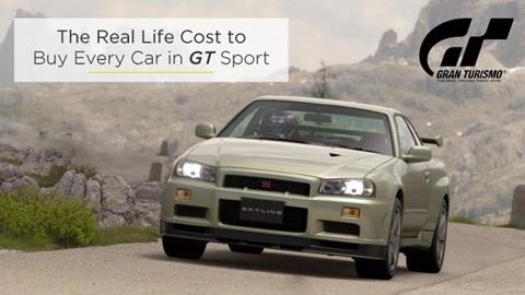 R34 GT-R Mobile Gran Turismo
