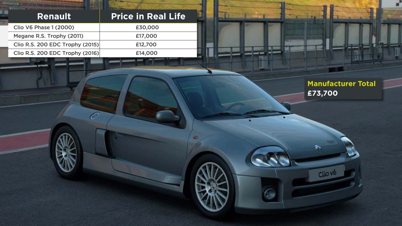 Renault Gran Turismo