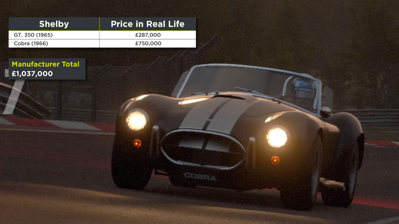 Shelby Gran Turismo