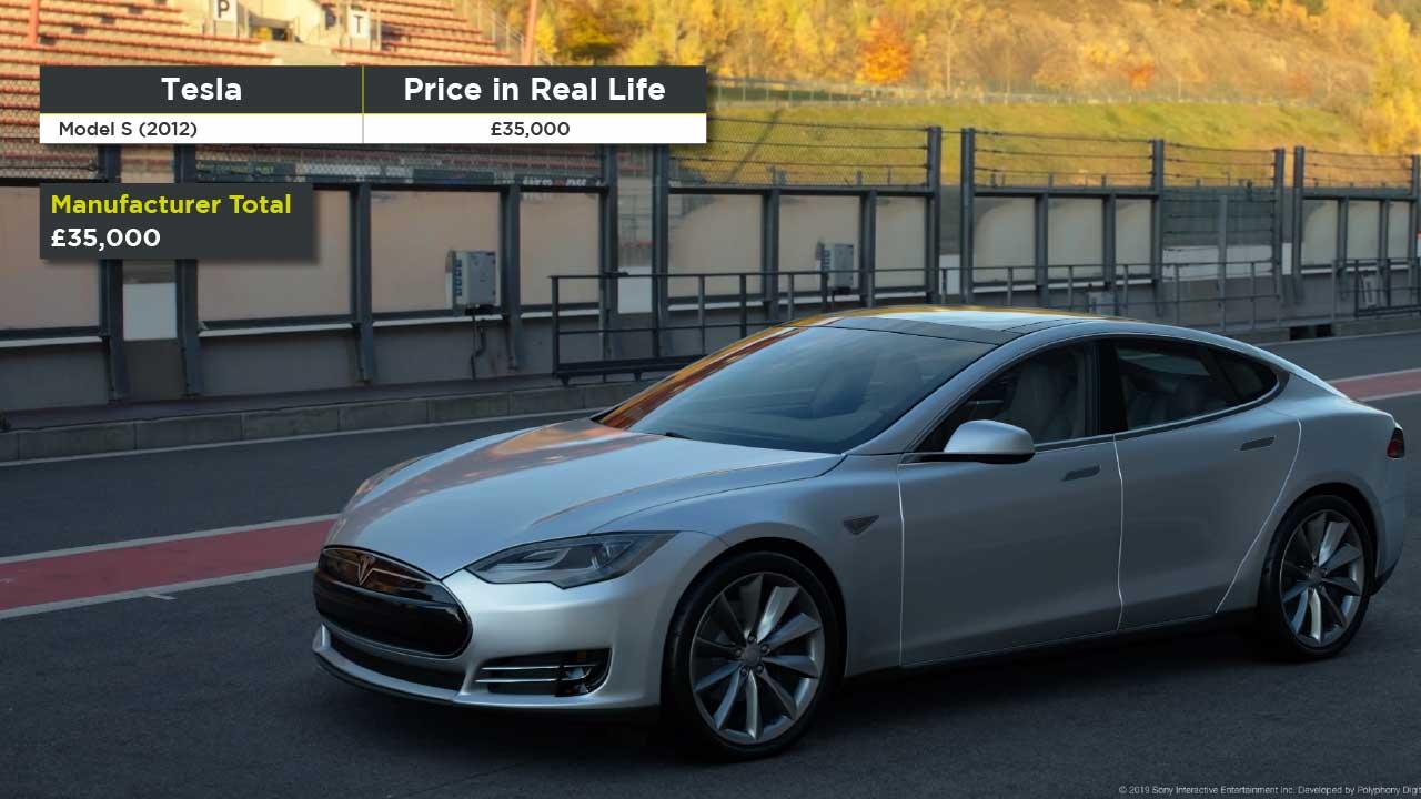 Tesla Gran Turismo