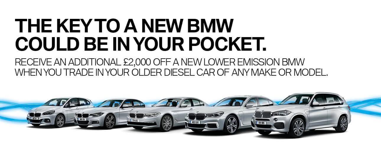 bmw low emissions cars
